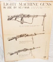 Vietnam Combined Military Exploitation Center Light Machine Guns In Use By VC / NVA Poster
