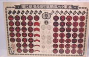 Pre-WWII Japanese Navy Ranks, Rates, and Badges Training Poster